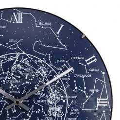 Zoomed in of Wall Clock with Milky Way